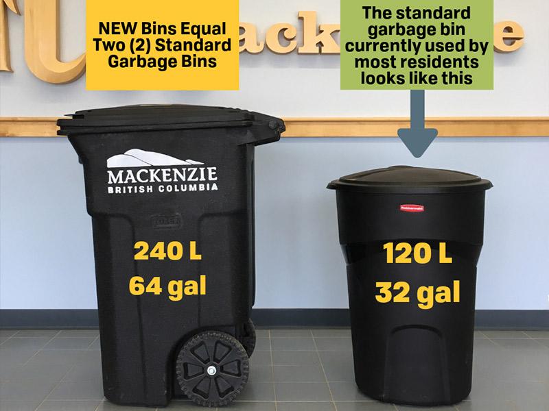 new garbage bins